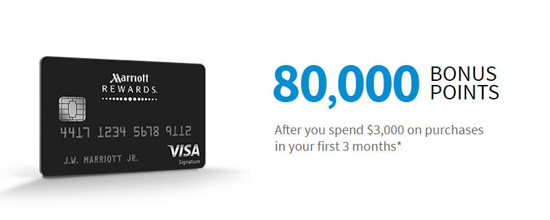 Capital One Rewards Card Benefits