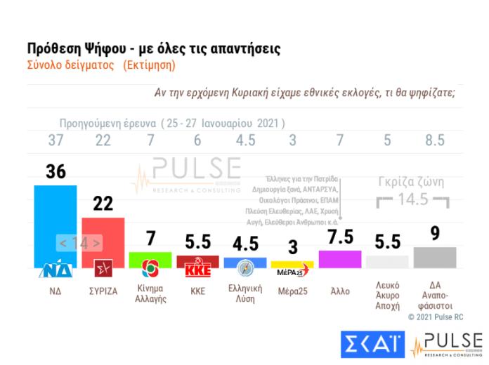 prothesi-psifou-pulse-skai_0.png