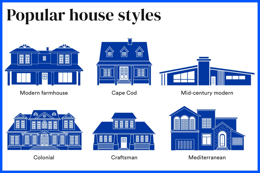 12 Popular House Styles Bankrate