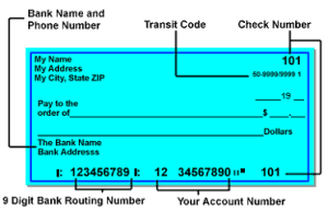NFCU Routing Number