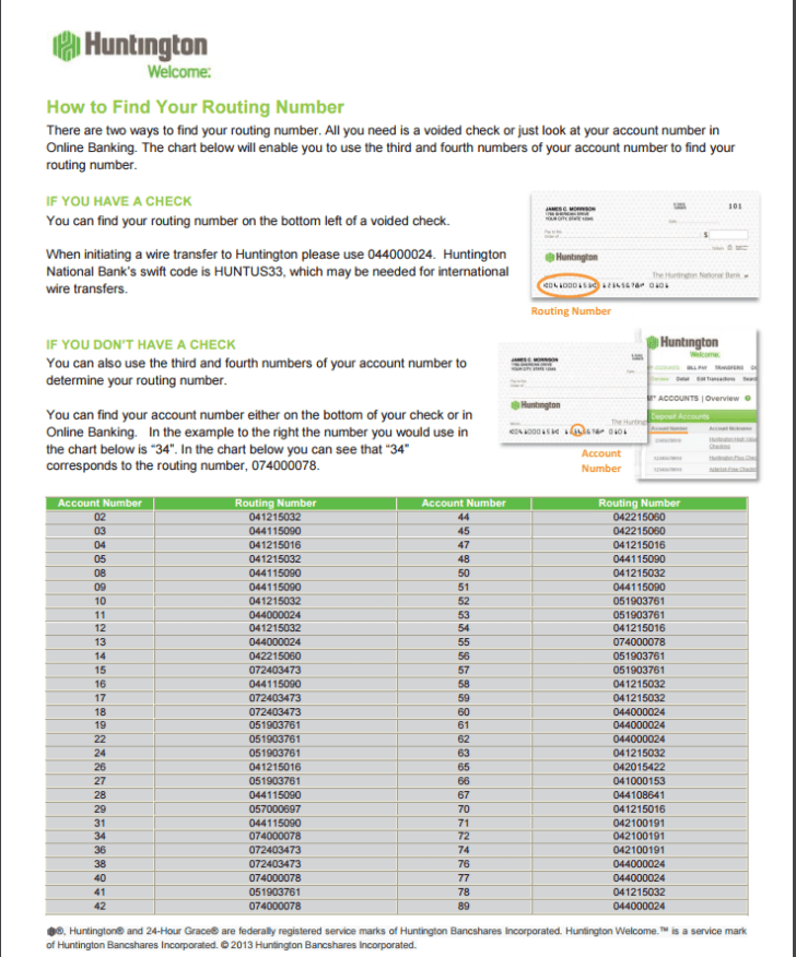 Huntington bank routing numbers list