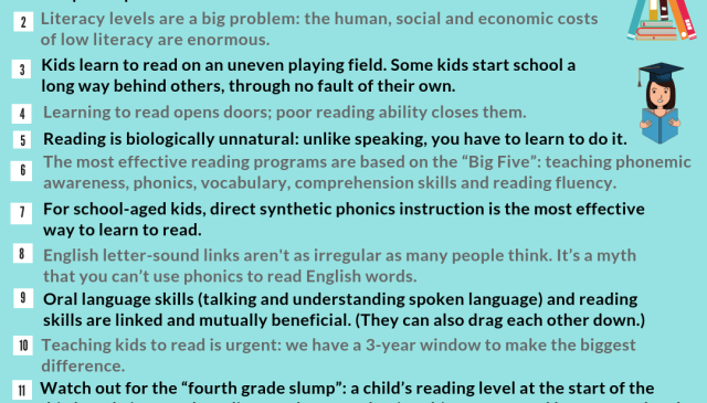 Is your child struggling to read? Here's what works