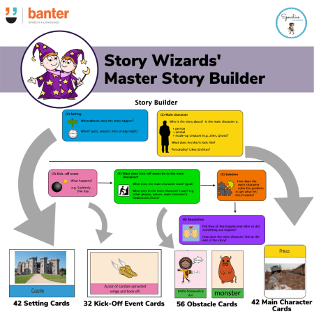 Story Wizards' Master Story Builder