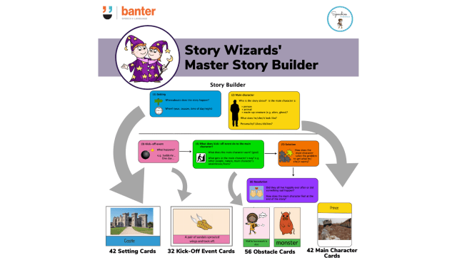The Story Wizards' Master Story Builder