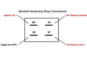 EFan Relay Installation How To