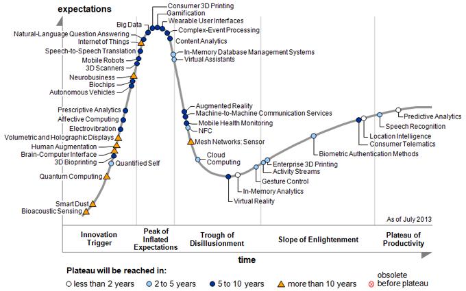Últimos estudios sobre Big Data en las empresas
