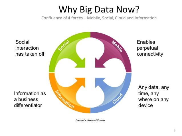 porque big data