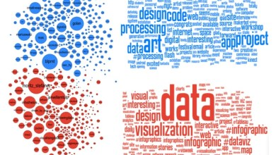 Photo of Visualization of data: 7 herramientas Data Vis