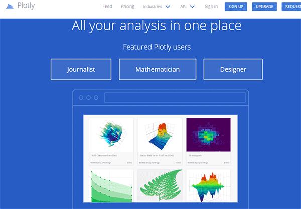 plot.ly visualizacion datos