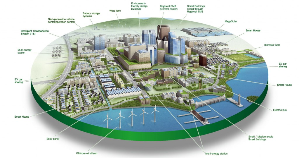 smart-cities-big data