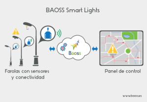 smart_lights_arquitectura
