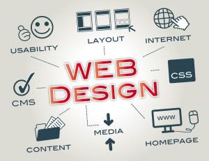 Webdesign, Layout, Website