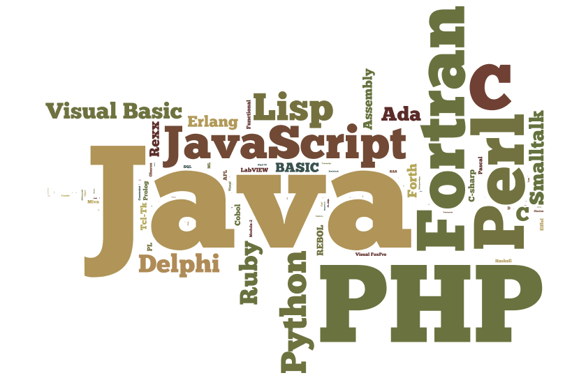 Which Web Language To Learn For Your Web Development Course?
