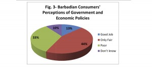 consumersurveypricesandunemployment