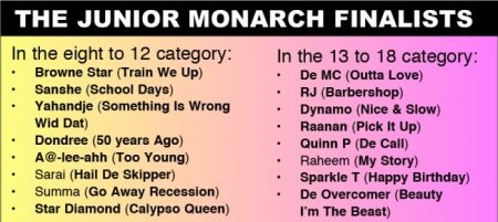 THE JUNIOR MONARCH FINALISTS