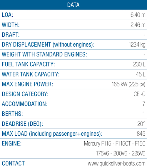 Quicksilver Activ 675 Cruiser scheda tecnica