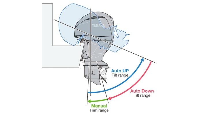 Yamaha Fuoribordo V6