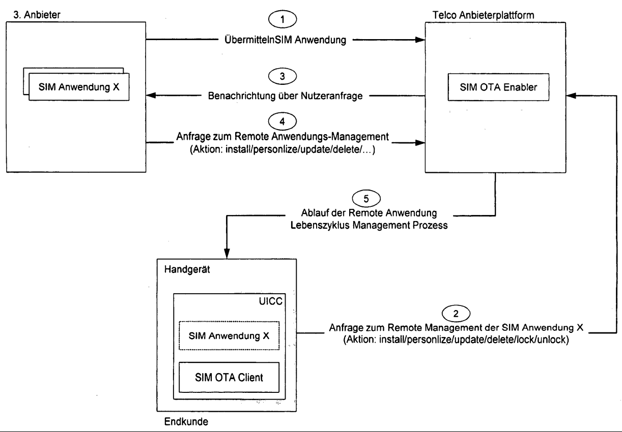 Fig. 1 of EP 2 451 135