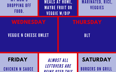 Meal Plan & Prep June 4, 2017, It's not the norm.