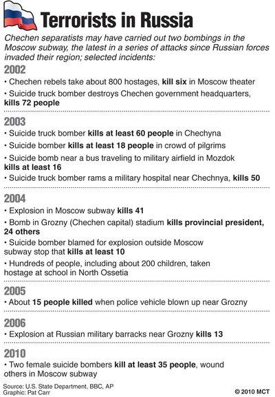 s423-20100329_chechen_terror-large-prod_affiliate-911