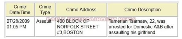 Tamerlan-Tsarnaev-2009-arrest-assaulted-girlfriend-Nadine-Asceucal-mugshot1