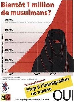 Egerkingen-Committee-anti-Muslim-poster