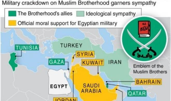 Image result for Muslim brotherhood influence map