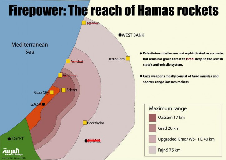 GAZA 15-11-12 ROCKET GRAPHIC