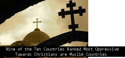 Nine-of-the-Ten-Countries-Ranked-Most-Oppressive-Towards-Christians-are-Muslim-Countries