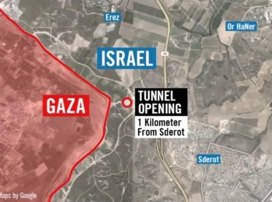 tunnel-sderot