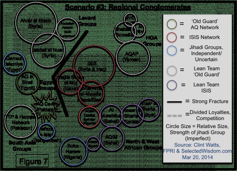 Figure-7-scenario-3