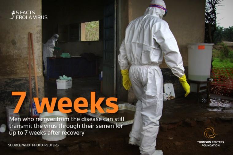 ebola-danger5