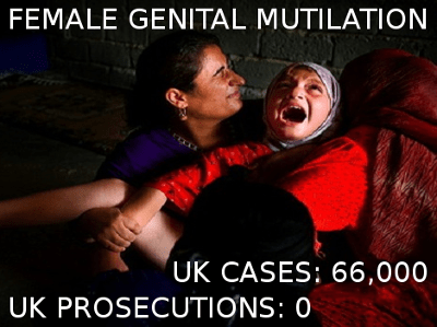 fgm-uk-cases