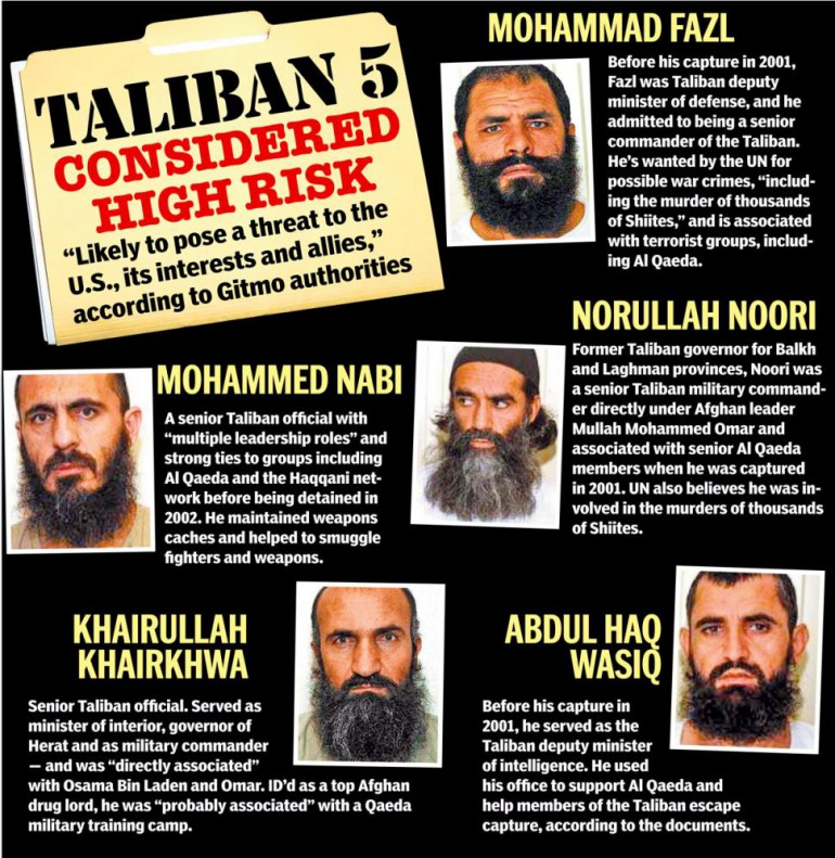 TALIBAN terrorists set free form GITMO by Obama in exchange for deserter/traitor Bowe Bergdahl