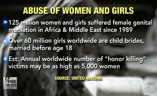 60-Million-Child-Brides-5k-honor-deaths
