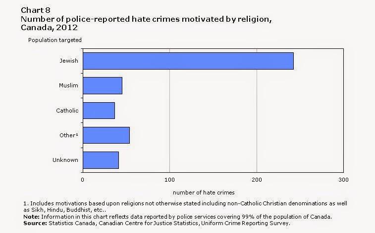 hate crime derby 2012