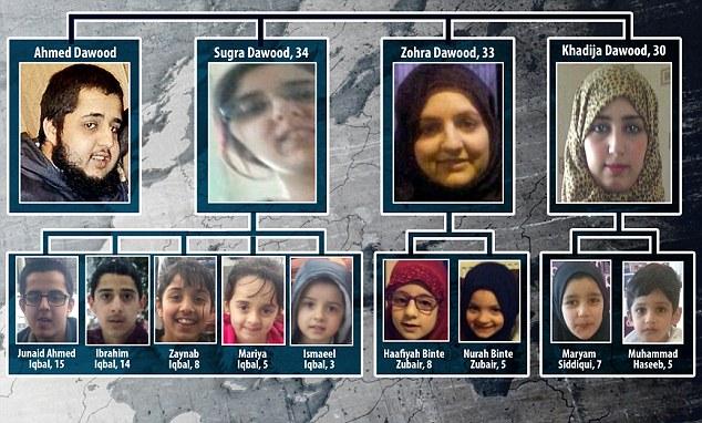 Hermanas británicas y sus nueve hijos habían viajado a Siria para unirse a ISIS Leer más:  F