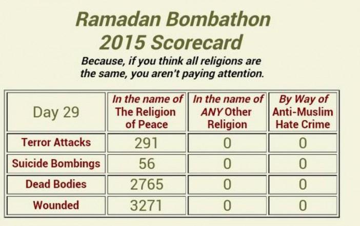 Ramadan-bombathon-1024x645