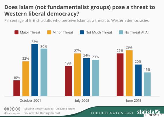 o-ISLAM-IN-THE-UK-570