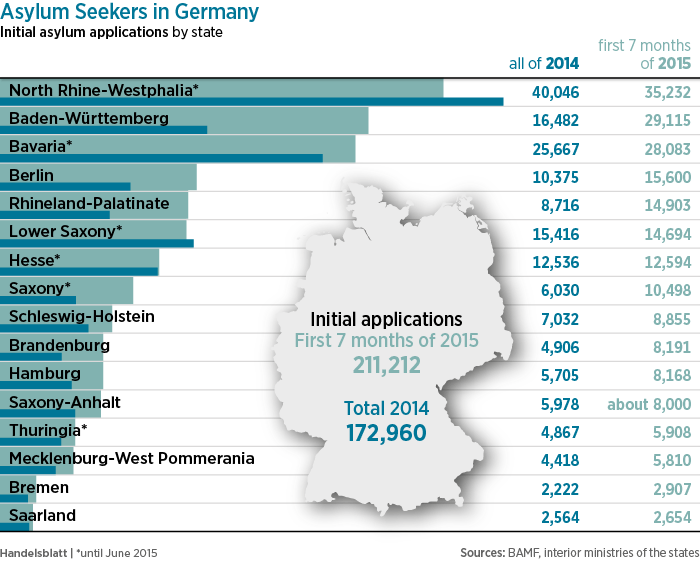 asylum-seekers-in-germany-01
