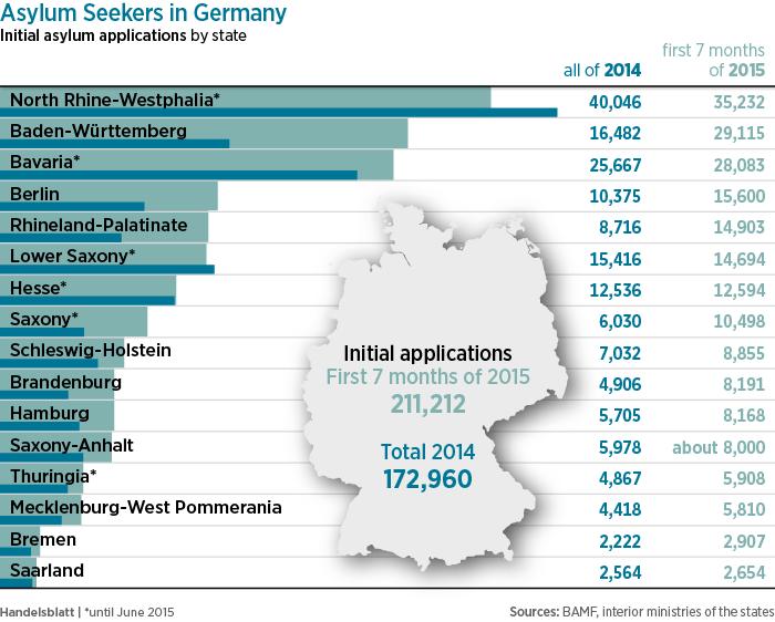 asylum-seekers-in-germany-01