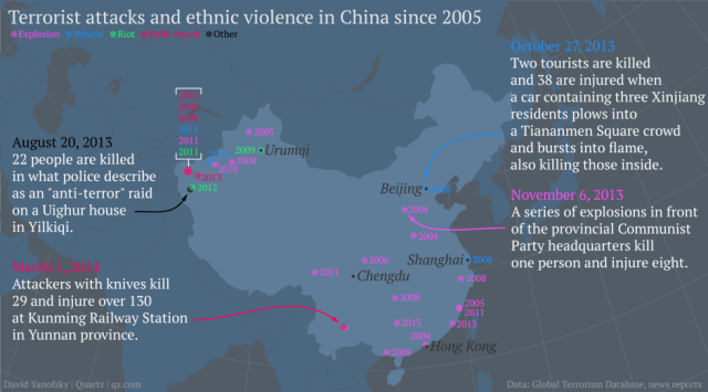 Just a few of the major terror attacks in China by the Uighur Muslim minority