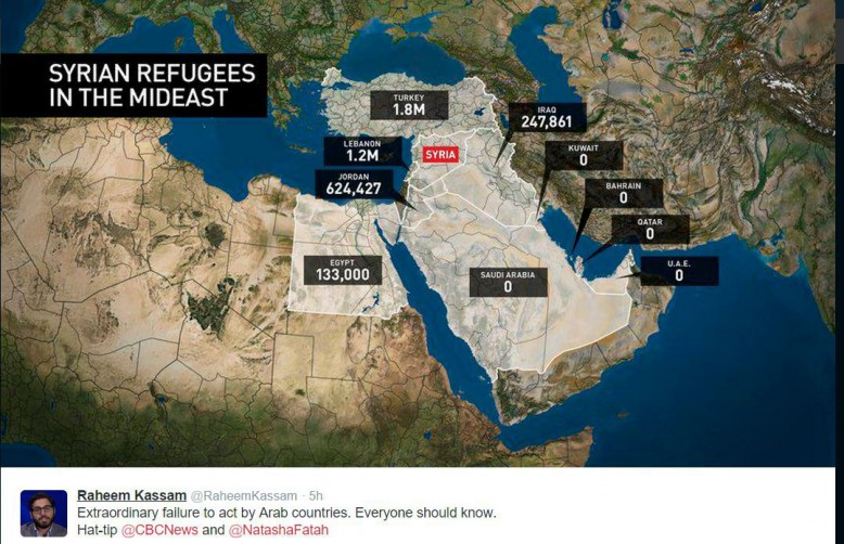 syrian-refugees-middle-east-map