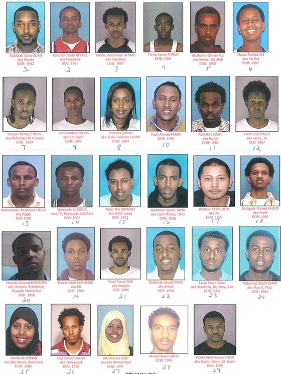 Twin Cities human traffickers enslaved girls younger than 13 for a decade. The people charged are: Abdifitah Jama Adan, 28; Abdullahi Sade Afyare, 19; Ahmad Abnulnasir Ahmad, 23; Yahya Jamal Ahmed, 23; Abdikarim Osman Ali, 22; Musse Ahmed Ali, 23; Hassan Ahmed Dahir, 21; Idris Ibrahim Fahra, 22; Fadumo Mohamed Farah, 25; Yasin Ahmed Farah, 19; Abdullahi Hashi, 24; Fatah Haji Hashi, 23; Abdirahman Abdirazak Hersi, 20; Muhiyadin Hassan Hussein, 22; Dahir Nor Ibrahim, 38; Abdifatah Bashir Jama, 23; Andrew Kayachith, 20; Abdigadir Ahmed Khalif, 24; Mustafa Ahmed Mohamed, 22; Bashir Yasin Mohamud, 26; Fuad Faisal Nur, 24; Abdifatah Sharif Omar, 25; Liban Sharif Omar, 21; Mohamed Sharif Omar, 26; Hamdi Ali Osman, 22; Haji Osman Salad, 20; Bibi Ahmed Said, 19; Ahmed Aweys Sheik, 24; Yassin Abdirahman Yusuf, 21. (Courtesy to Pioneer Press: Obtained from a court filing in US District Court in Tennessee.)