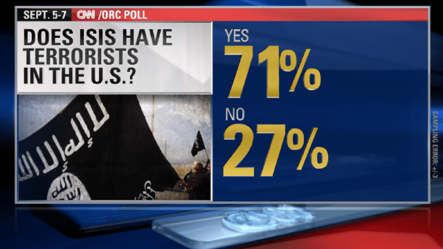 140908155754-cnn-poll-isis-terrorists-in-us-story-top