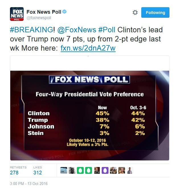 fox-poll-trump-1