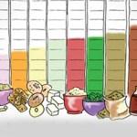 7 מקורות ברזל טבעוניים שלא ידעתם עליהם.  את מס' 5 כולם אוהבים לאכול!