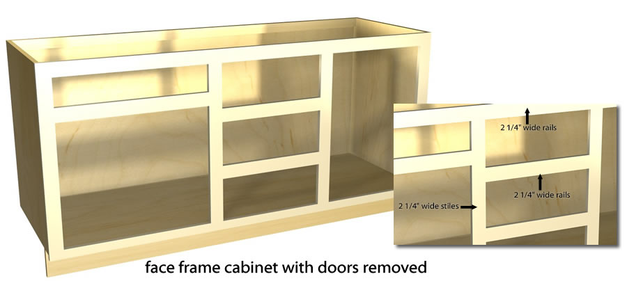 what are face frame cabinets | Nrtradiant.com