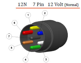 Diagrams Of Trailer Electrical Wiring ponents
