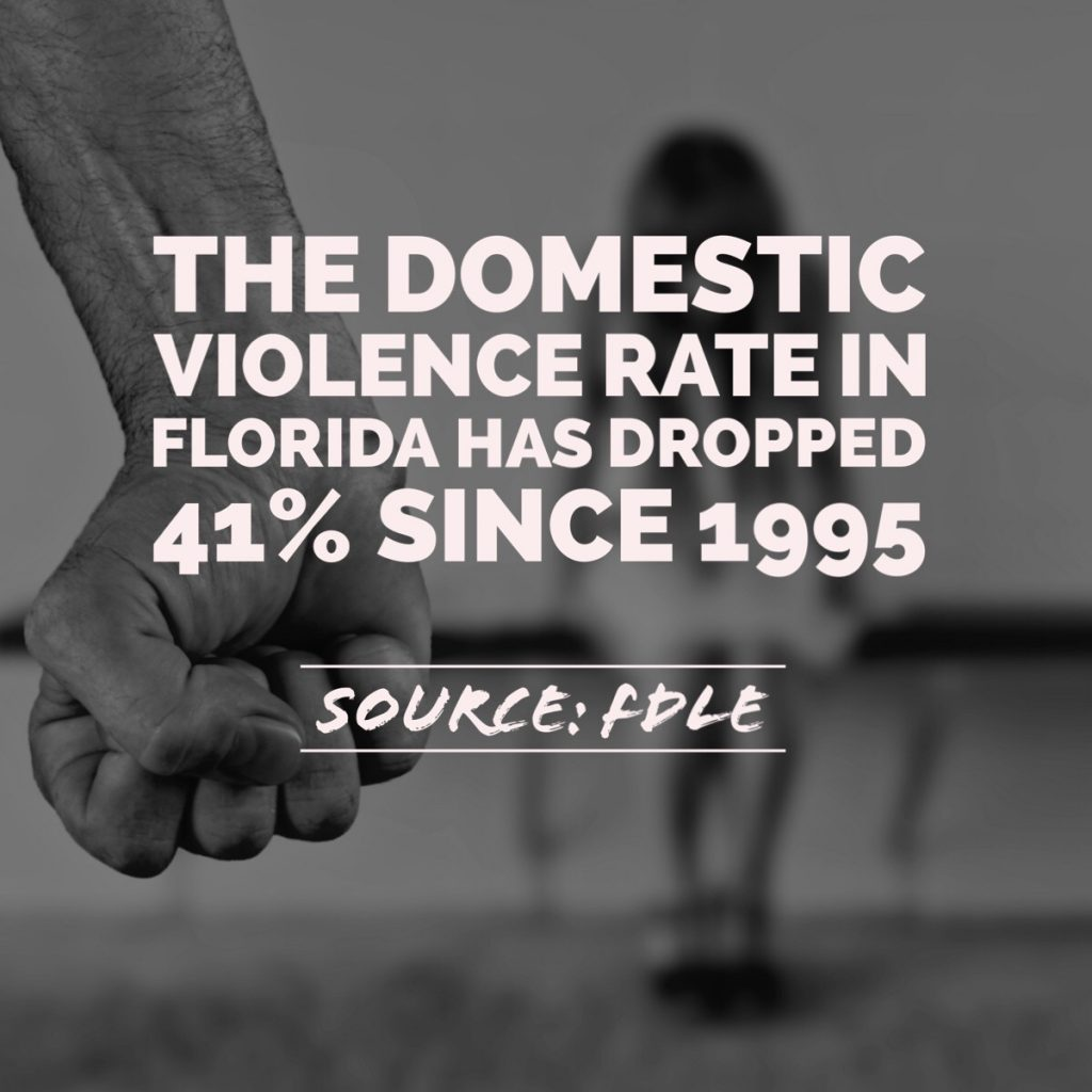 Domestic Violence Rate In Florida Barnett Woolums